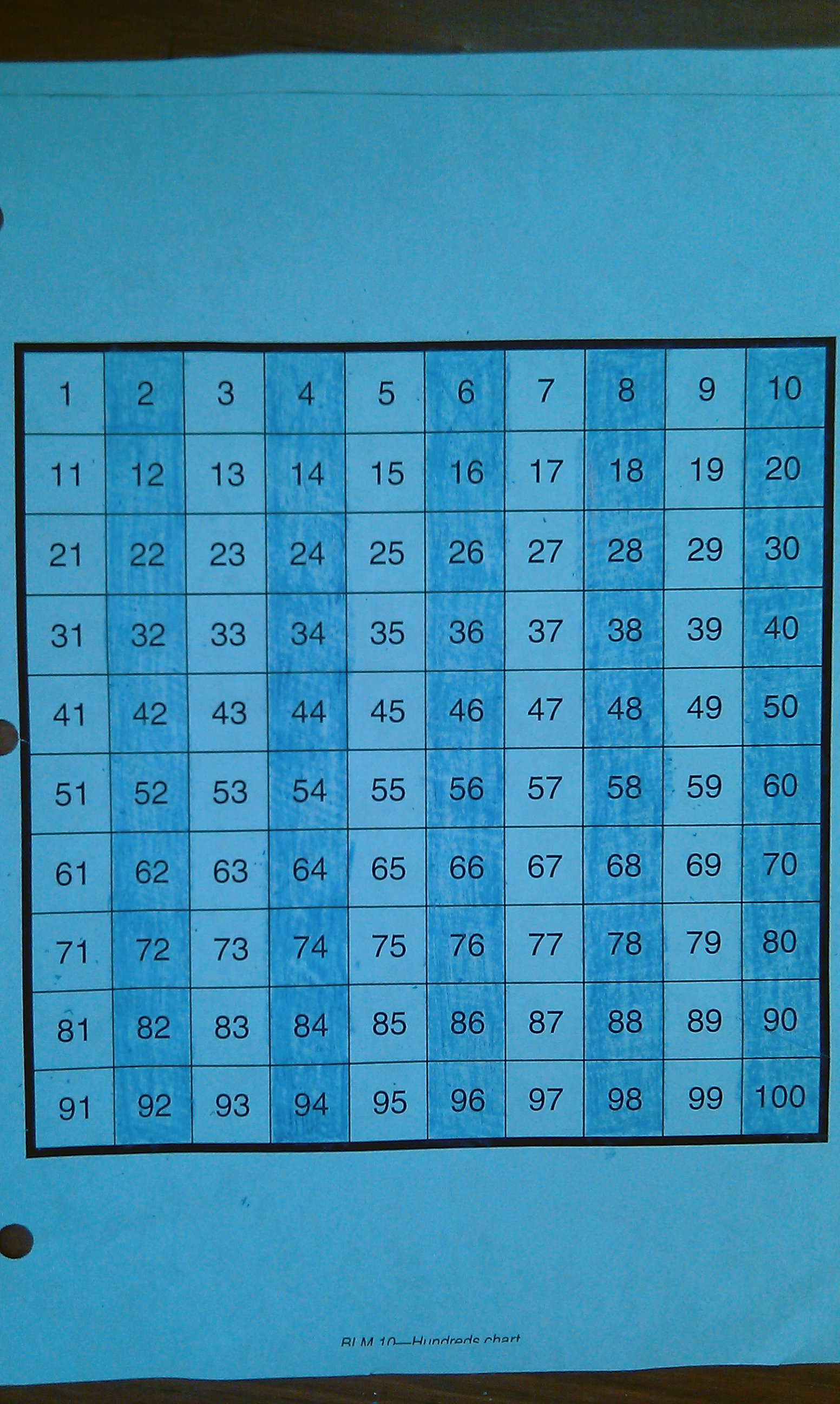 25 Things to do with the Hundreds Grid in a Guided Math Group or ...